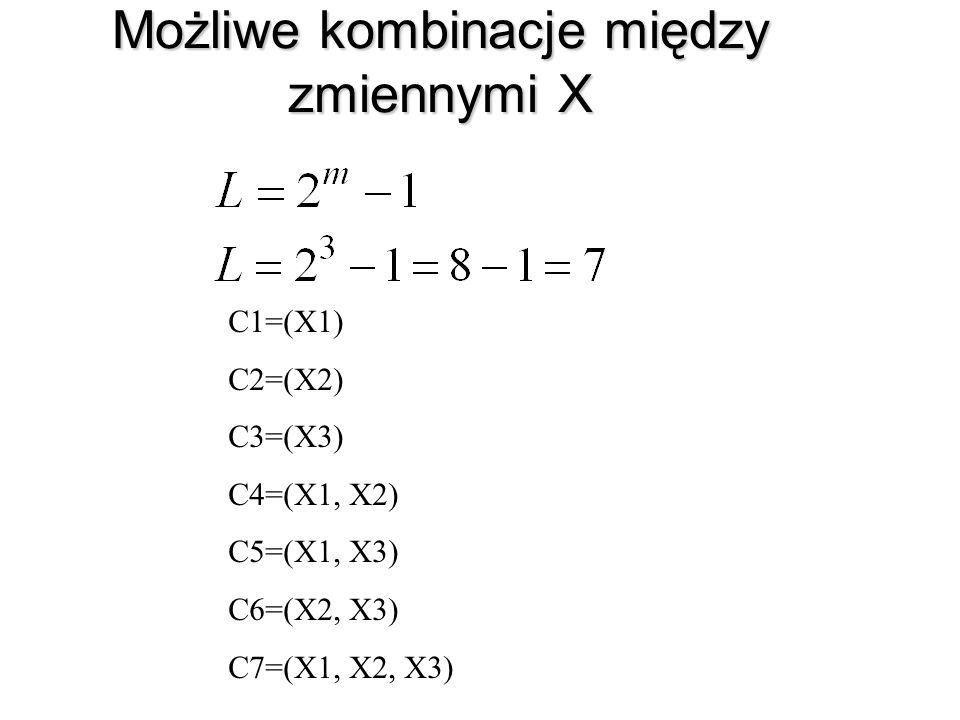 Przykład 2. (cd. P1) Dla pozostałych zmiennych tworzymy macierze współczynników korelacji: