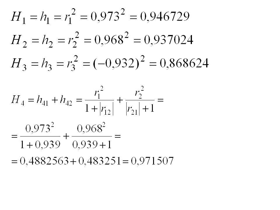 Możliwe kombinacje między zmiennymi X C1=(X1) C2=(X2) C3=(X3) C4=(X1, X2) C5=(X1, X3) C6=(X2, X3) C7=(X1, X2, X3)