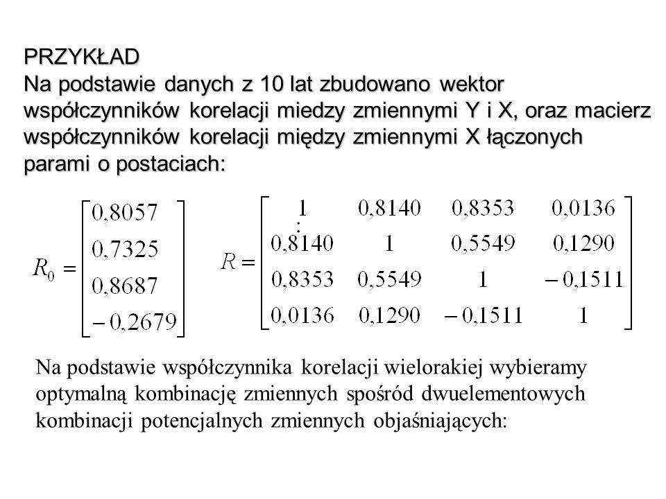 METODA WYBORU ZMIENNYCH ZA POMOCĄ WSPÓŁCZYNNIKA KORELACJI WIELORAKIEJ det (R) wyznacznik macierzy R współczynników korelacji zmiennych objaśniających