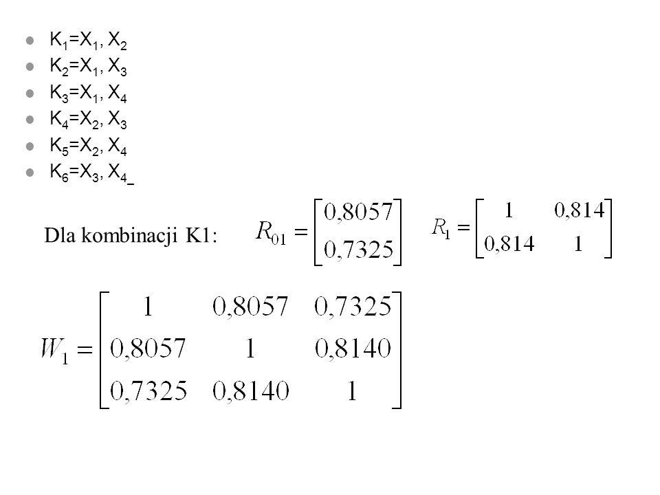 PRZYKŁAD Na podstawie danych z 10 lat zbudowano wektor współczynników korelacji miedzy zmiennymi Y i X, oraz macierz współczynników korelacji między z