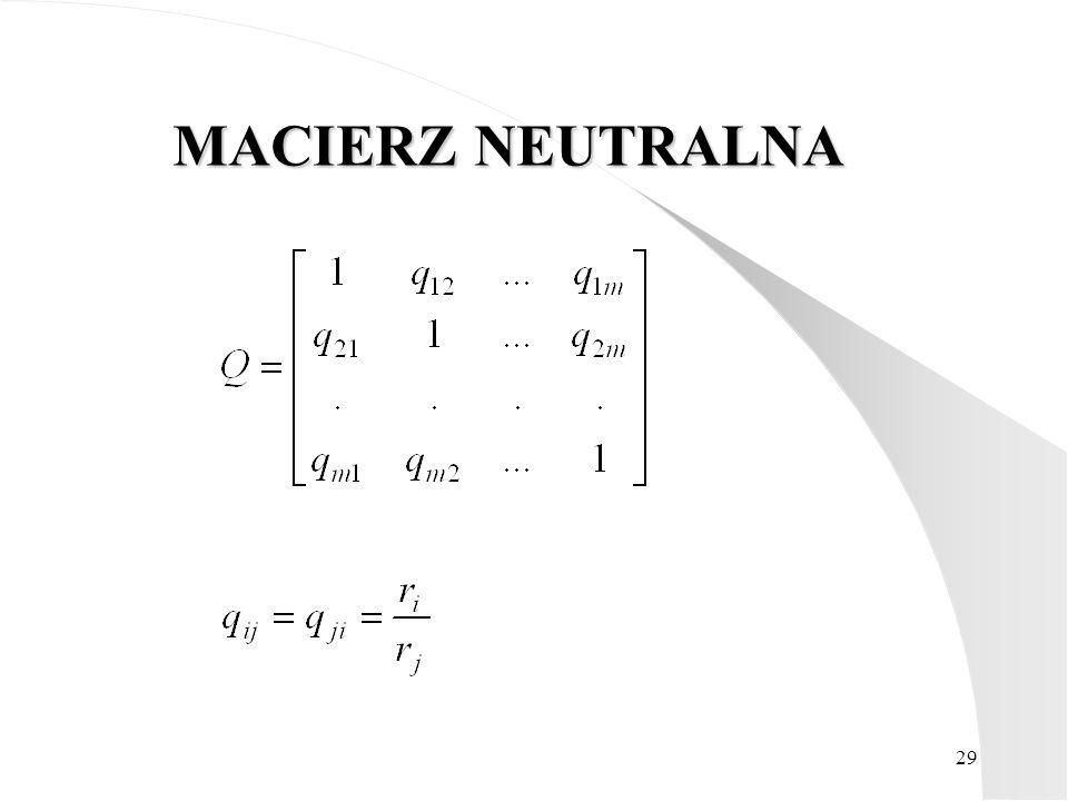 28 EFEKT KATALIZY W MODELU EKONOMETRYCZNYM l Oznacza on silne skorelowanie zmiennej objaśnianej ze zmiennymi objaśniającymi. l Eliminuje się zmienne o