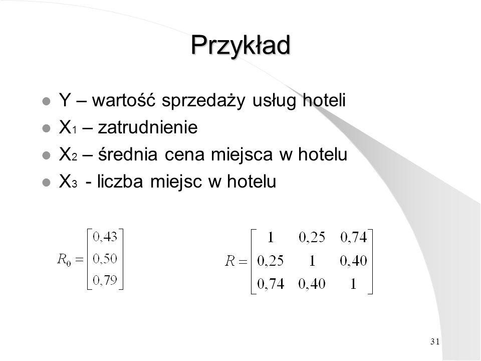 30 ZMIENNA KATALITYCZNA X i (KATALIZATOR) Wskaźnik integralnej pojemności informacyjnej l-tej kombinacji zmiennej.