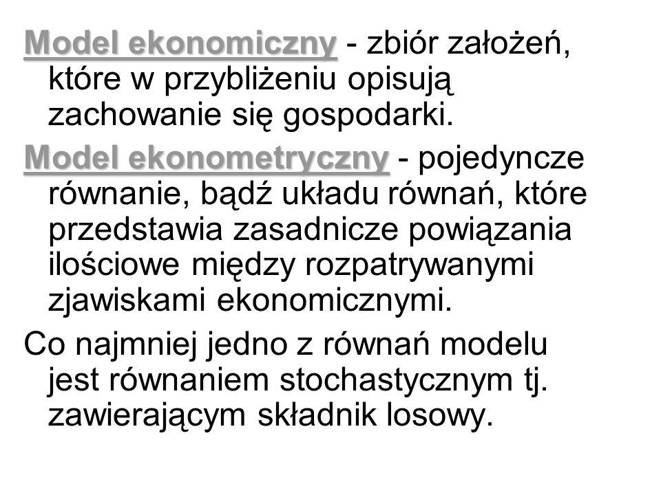 ModelModel - uproszczone przedstawienie rzeczywistych procesów. Szczegółowość modelu –prosty (Karl Popper, Milton Friedman), –złożony (T.C. Koopmans,