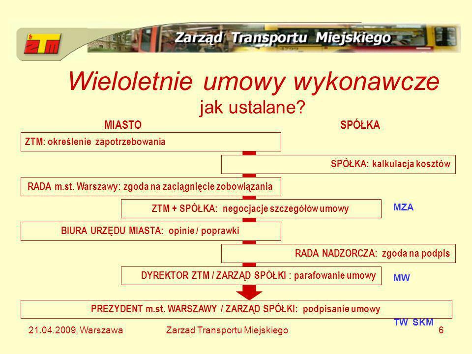 21.04.2009, WarszawaZarząd Transportu Miejskiego6 Wieloletnie umowy wykonawcze MIASTOSPÓŁKA jak ustalane? ZTM: określenie zapotrzebowania RADA m.st. W
