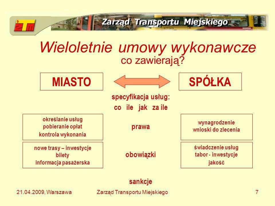 21.04.2009, WarszawaZarząd Transportu Miejskiego8 Wieloletnie umowy wykonawcze UMOWA: 2008 x wzkm y zł 2009 x wzkm y zł 2010 x wzkm y zł 2011 x wzkm y zł … jak realizowane.