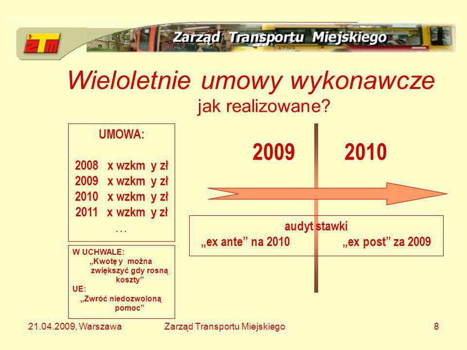 21.04.2009, WarszawaZarząd Transportu Miejskiego8 Wieloletnie umowy wykonawcze UMOWA: 2008 x wzkm y zł 2009 x wzkm y zł 2010 x wzkm y zł 2011 x wzkm y
