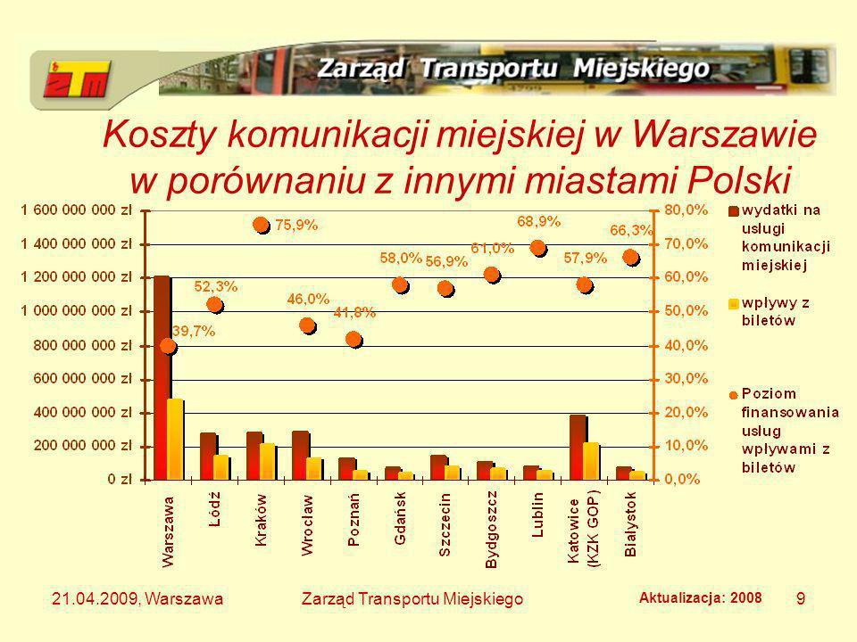 21.04.2009, WarszawaZarząd Transportu Miejskiego20 Wydatki na komunikację w budżetach gmin bez porozumienia z Warszawą Źródło: BIP gmin, stan na 31.01.2009