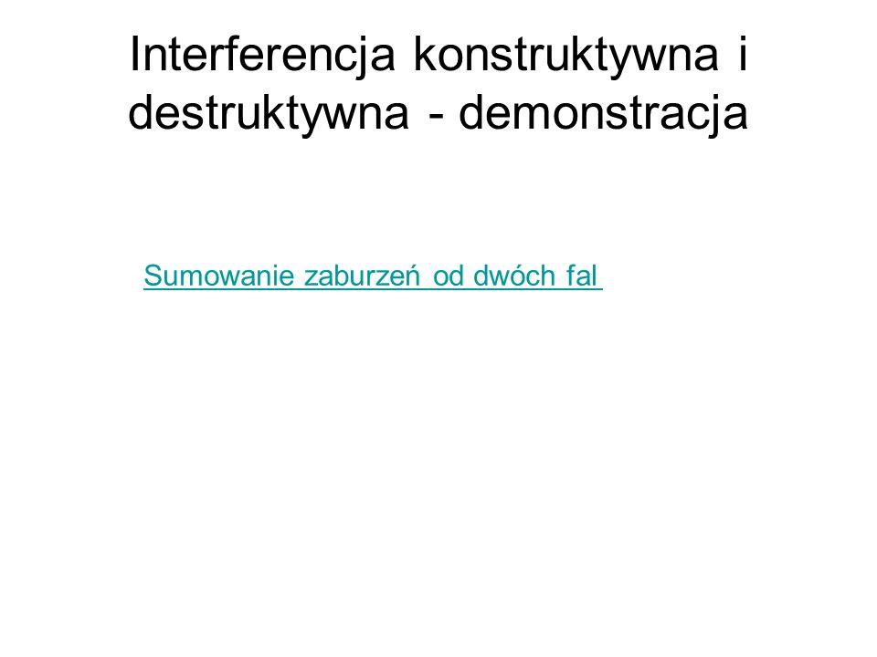 Interferencja konstruktywna i destruktywna - demonstracja Sumowanie zaburzeń od dwóch fal