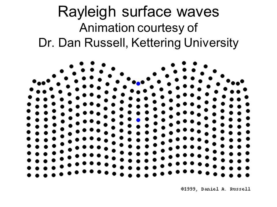 Hipoteza de Brogliea http://web.phys.ksu.edu/vqm/tutorials/matterwaves/index.html Changing Masses, Changing Patterns An Application of Matter Waves, Boston Museum of Sience