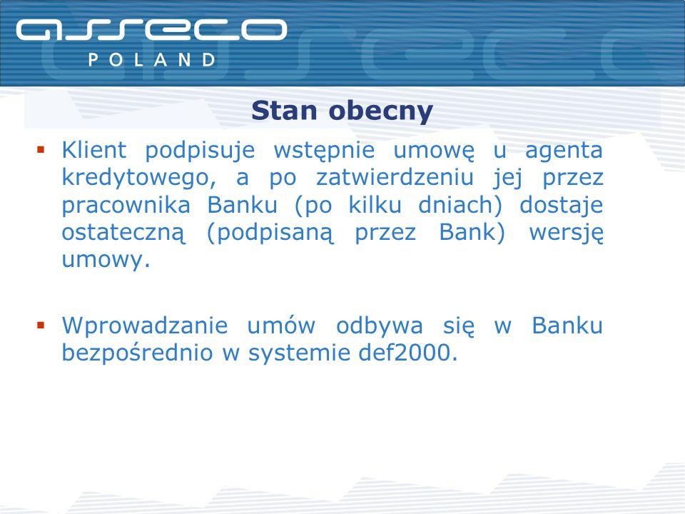 Stan obecny Klient podpisuje wstępnie umowę u agenta kredytowego, a po zatwierdzeniu jej przez pracownika Banku (po kilku dniach) dostaje ostateczną (podpisaną przez Bank) wersję umowy.