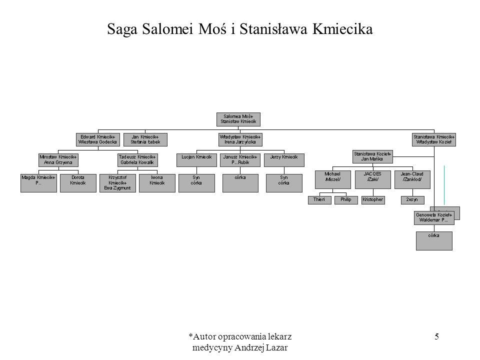 *Autor opracowania lekarz medycyny Andrzej Lazar 5 Saga Salomei Moś i Stanisława Kmiecika