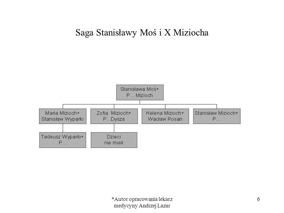 *Autor opracowania lekarz medycyny Andrzej Lazar 6 Saga Stanisławy Moś i X Miziocha