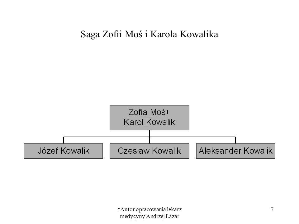 *Autor opracowania lekarz medycyny Andrzej Lazar 7 Saga Zofii Moś i Karola Kowalika