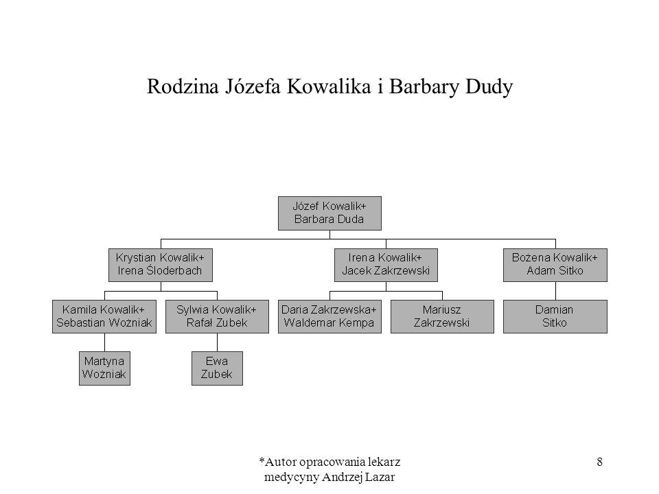 *Autor opracowania lekarz medycyny Andrzej Lazar 9 Rodzina Czesława Kowalika i Cecyli Jerzak