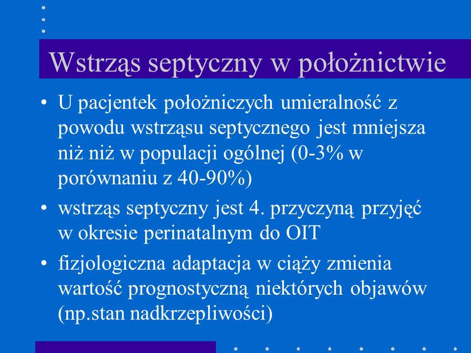 Wstrząs septyczny w położnictwie U pacjentek położniczych umieralność z powodu wstrząsu septycznego jest mniejsza niż niż w populacji ogólnej (0-3% w