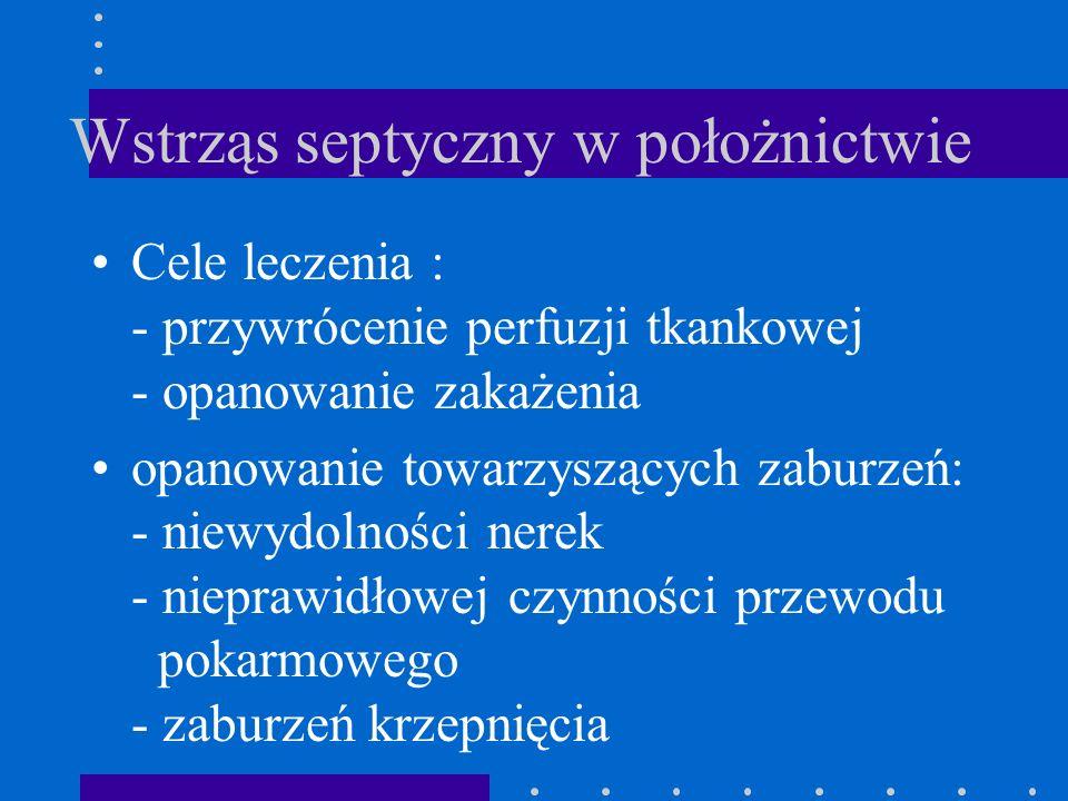 Wstrząs septyczny w położnictwie Cele leczenia : - przywrócenie perfuzji tkankowej - opanowanie zakażenia opanowanie towarzyszących zaburzeń: - niewyd