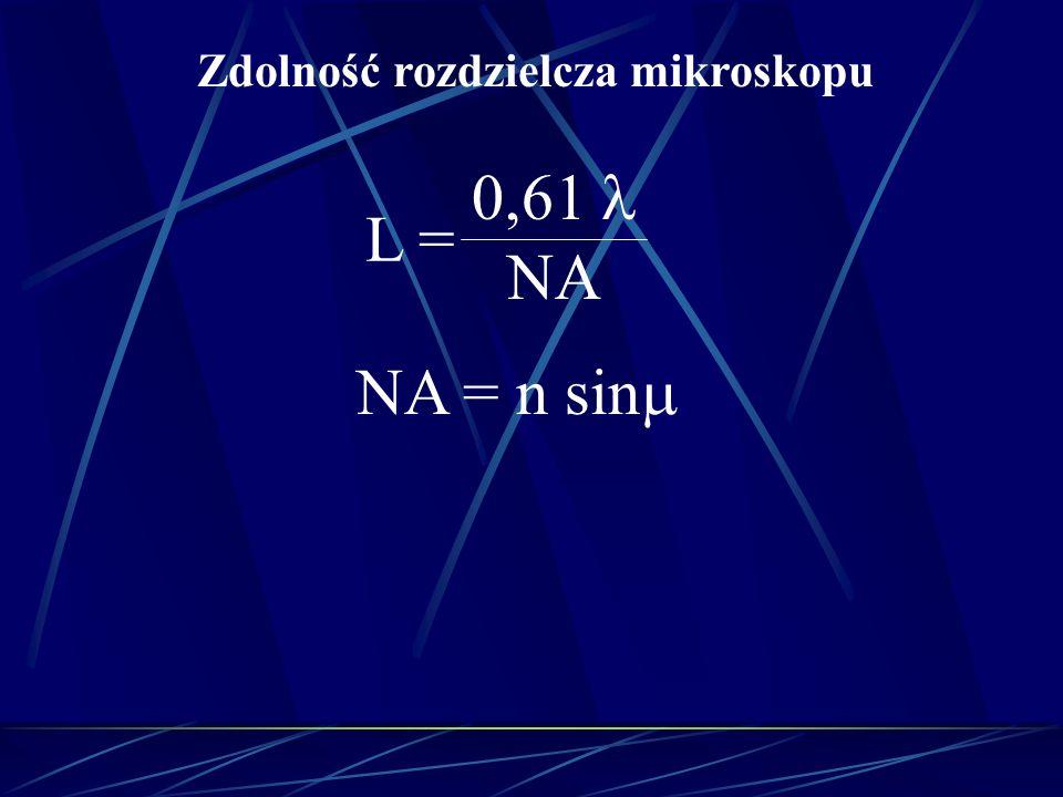 Zdolność rozdzielcza mikroskopu L = 0,61 NA NA = n sin