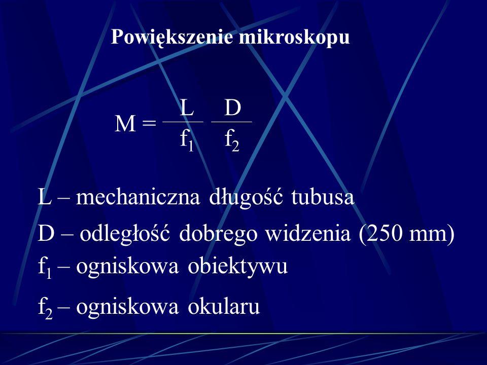 Powiększenie mikroskopu M = L f1f1 D f2f2 L – mechaniczna długość tubusa D – odległość dobrego widzenia (250 mm) f 1 – ogniskowa obiektywu f 2 – ognis