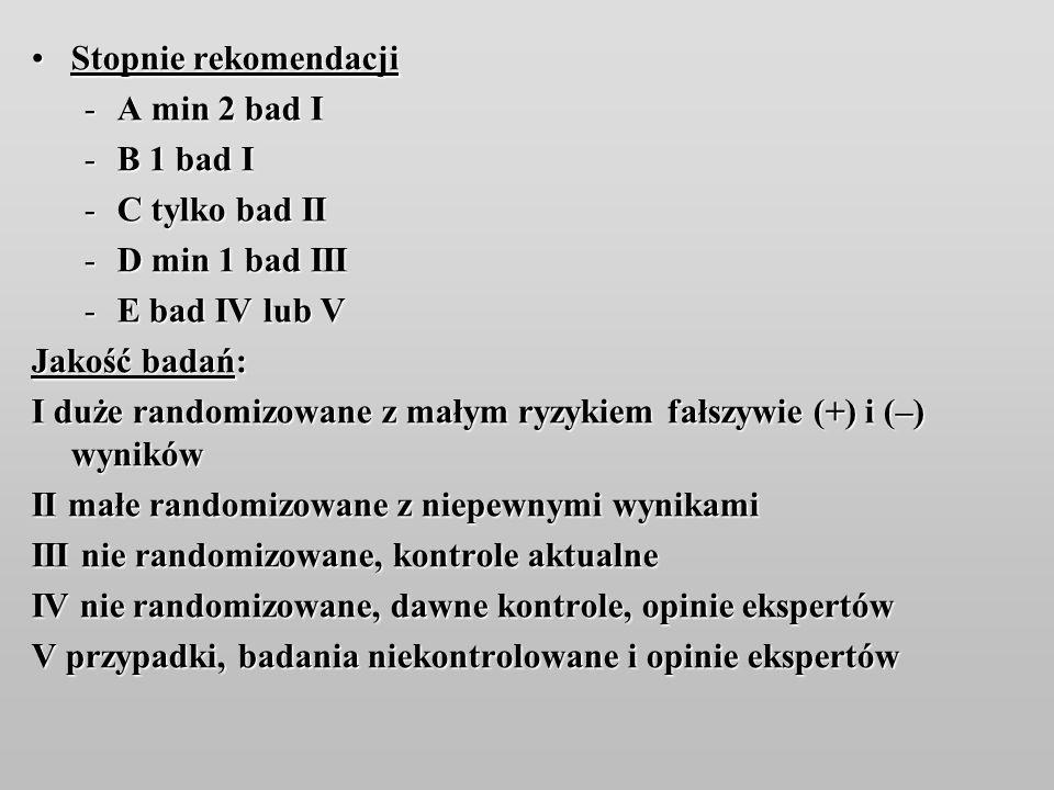 Stopnie rekomendacjiStopnie rekomendacji -A min 2 bad I -B 1 bad I -C tylko bad II -D min 1 bad III -E bad IV lub V Jakość badań: I duże randomizowane
