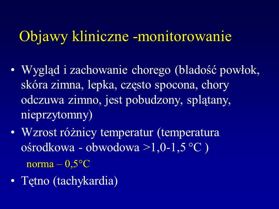 Objawy kliniczne -monitorowanie Wygląd i zachowanie chorego (bladość powłok, skóra zimna, lepka, często spocona, chory odczuwa zimno, jest pobudzony,