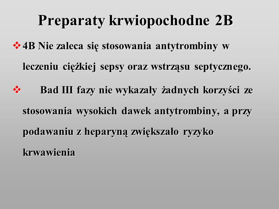 Preparaty krwiopochodne 2B 4B Nie zaleca się stosowania antytrombiny w leczeniu ciężkiej sepsy oraz wstrząsu septycznego. 4B Nie zaleca się stosowania