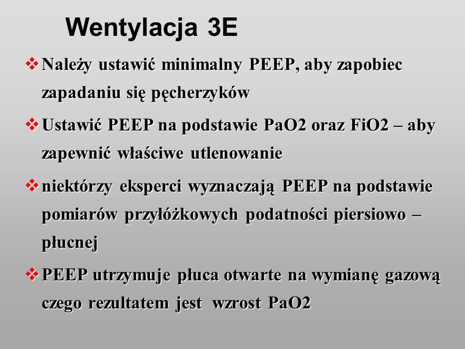 Wentylacja 3E Należy ustawić minimalny PEEP, aby zapobiec zapadaniu się pęcherzyków Należy ustawić minimalny PEEP, aby zapobiec zapadaniu się pęcherzy
