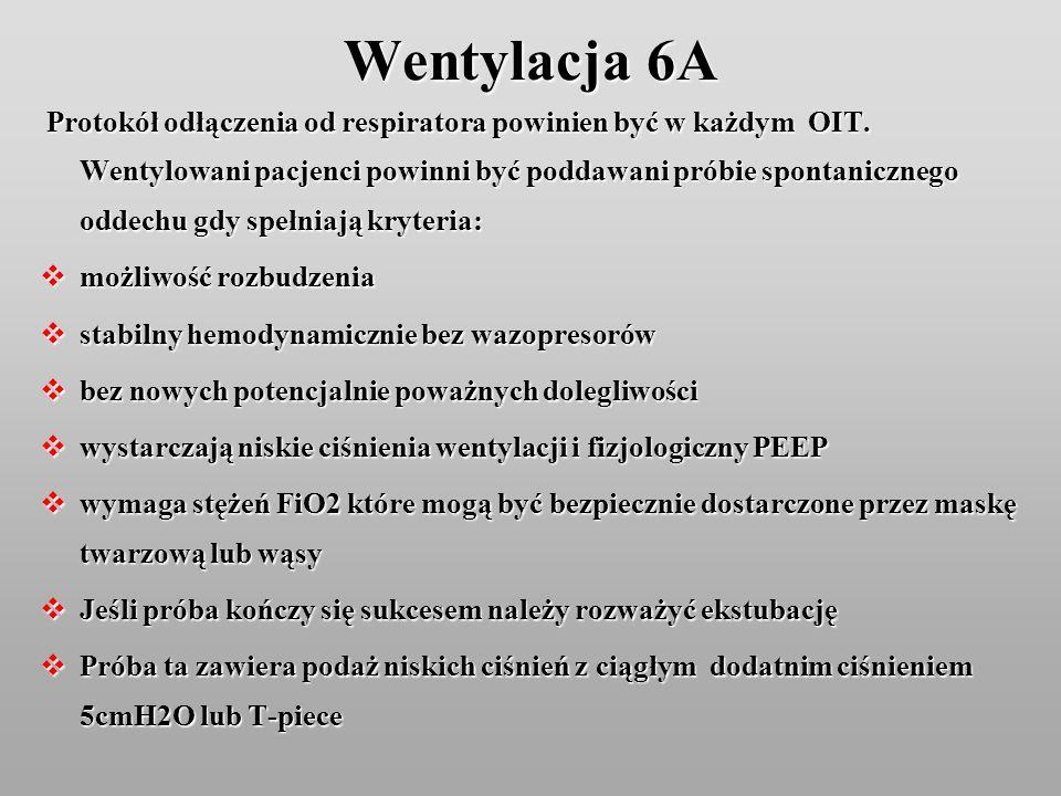 Wentylacja 6A Protokół odłączenia od respiratora powinien być w każdym OIT. Wentylowani pacjenci powinni być poddawani próbie spontanicznego oddechu g