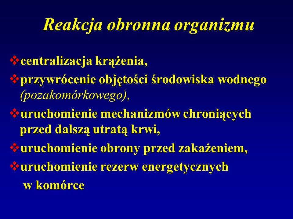 Reakcja obronna organizmu centralizacja krążenia, centralizacja krążenia, przywrócenie objętości środowiska wodnego (pozakomórkowego), przywrócenie ob