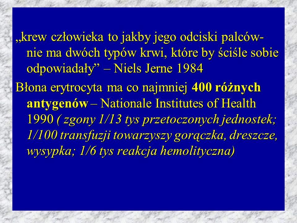 krew człowieka to jakby jego odciski palców- nie ma dwóch typów krwi, które by ściśle sobie odpowiadały – Niels Jerne 1984 Błona erytrocyta ma co najm