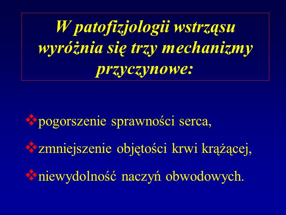 W patofizjologii wstrząsu wyróżnia się trzy mechanizmy przyczynowe: pogorszenie sprawności serca, zmniejszenie objętości krwi krążącej, niewydolność n