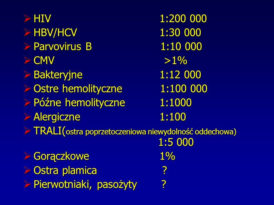 HIV 1:200 000 HIV 1:200 000 HBV/HCV 1:30 000 HBV/HCV 1:30 000 Parvovirus B1:10 000 Parvovirus B1:10 000 CMV >1% CMV >1% Bakteryjne 1:12 000 Bakteryjne