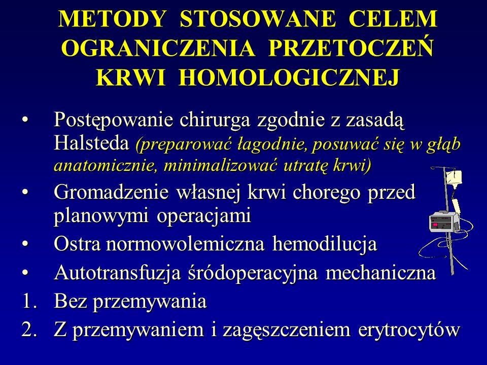 METODY STOSOWANE CELEM OGRANICZENIA PRZETOCZEŃ KRWI HOMOLOGICZNEJ Postępowanie chirurga zgodnie z zasadą Halsteda (preparować łagodnie, posuwać się w