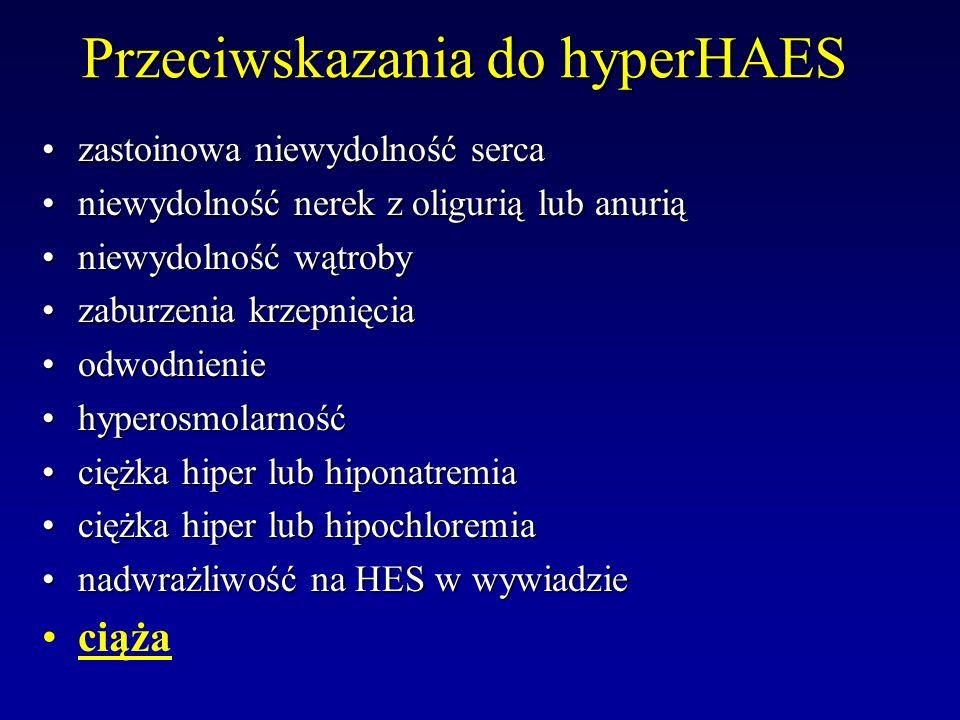 Przeciwskazania do hyperHAES zastoinowa niewydolność sercazastoinowa niewydolność serca niewydolność nerek z oligurią lub anuriąniewydolność nerek z o