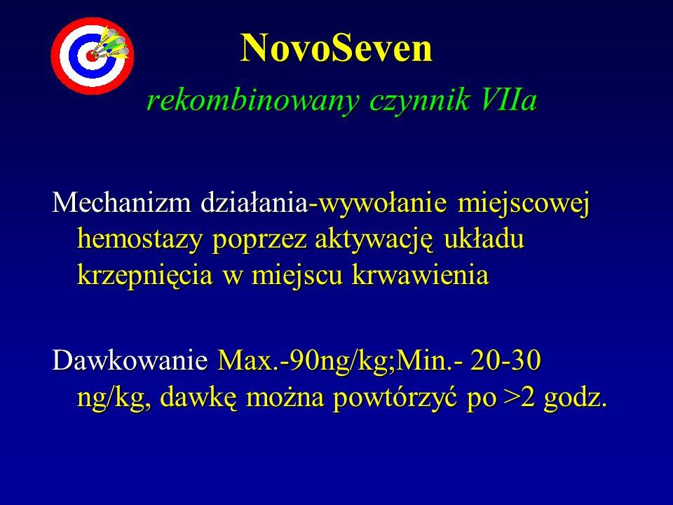 NovoSeven rekombinowany czynnik VIIa Mechanizm działania-wywołanie miejscowej hemostazy poprzez aktywację układu krzepnięcia w miejscu krwawienia Dawk