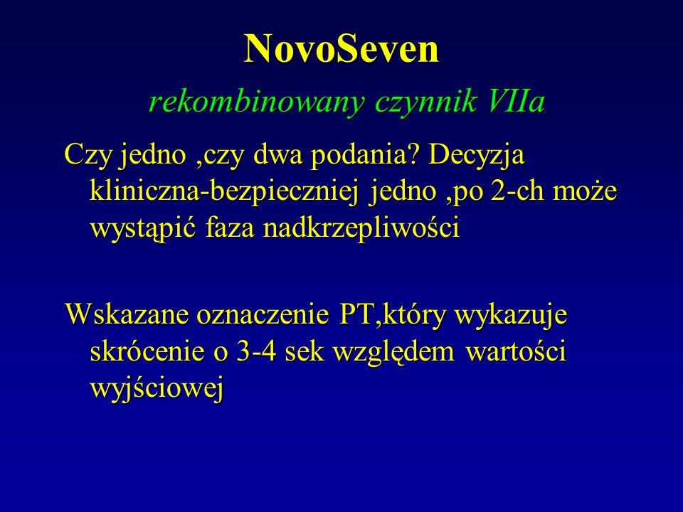 NovoSeven rekombinowany czynnik VIIa Czy jedno,czy dwa podania? Decyzja kliniczna-bezpieczniej jedno,po 2-ch może wystąpić faza nadkrzepliwości Wskaza