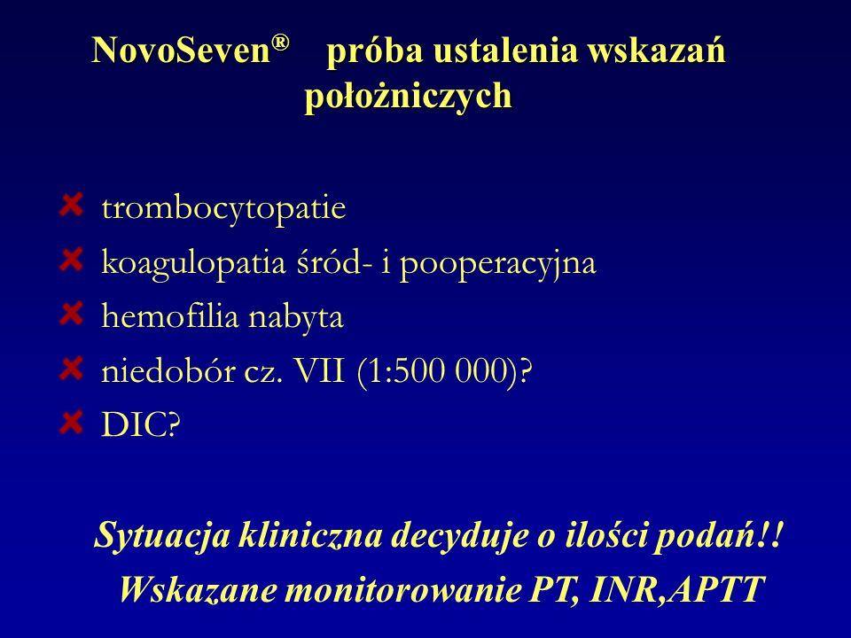 NovoSeven ® próba ustalenia wskazań położniczych trombocytopatie koagulopatia śród- i pooperacyjna hemofilia nabyta niedobór cz. VII (1:500 000)? DIC?
