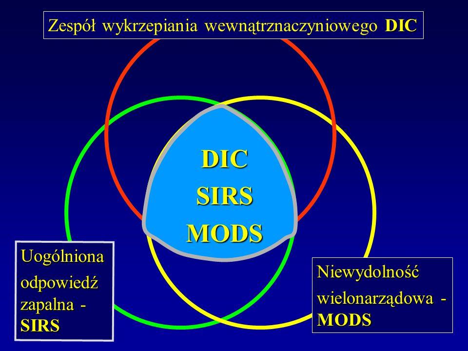 DICSIRSMODS DIC Zespół wykrzepiania wewnątrznaczyniowego DIC Niewydolność wielonarządowa - MODS Uogólniona odpowiedź zapalna - SIRS
