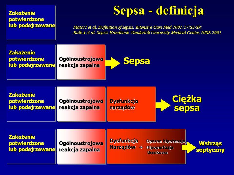 Sepsa - definicja Matot I et al. Definition of sepsis. Intensive Care Med 2001;27:S3-S9; Balk A et al. Sepsis Handbook Vanderbilt University Medical C