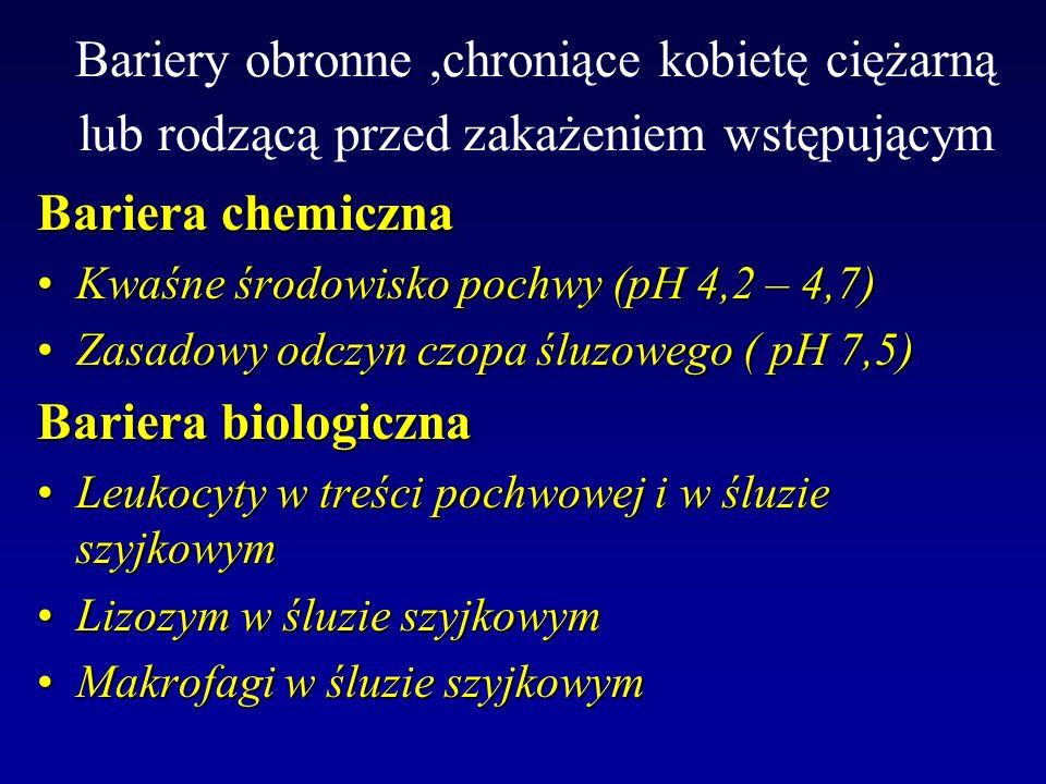 Bariery obronne,chroniące kobietę ciężarną lub rodzącą przed zakażeniem wstępującym Bariera chemiczna Kwaśne środowisko pochwy (pH 4,2 – 4,7)Kwaśne śr