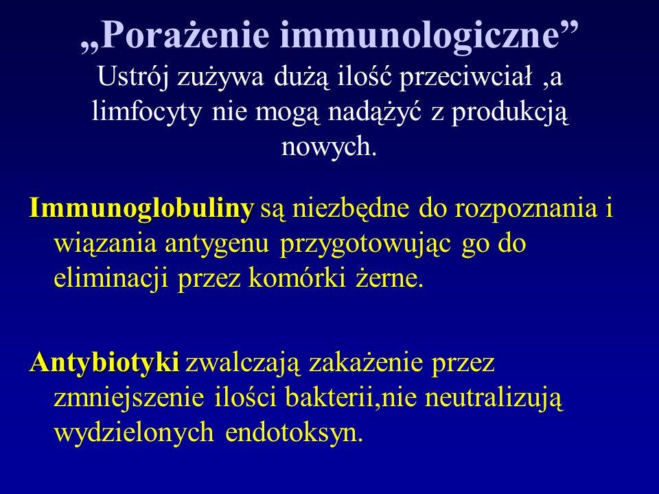 Porażenie immunologiczne Ustrój zużywa dużą ilość przeciwciał,a limfocyty nie mogą nadążyć z produkcją nowych. Immunoglobuliny Immunoglobuliny są niez