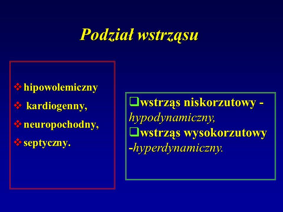 Podział wstrząsu hipowolemiczny hipowolemiczny kardiogenny, kardiogenny, neuropochodny, neuropochodny, septyczny. septyczny. wstrząs niskorzutowy - hy