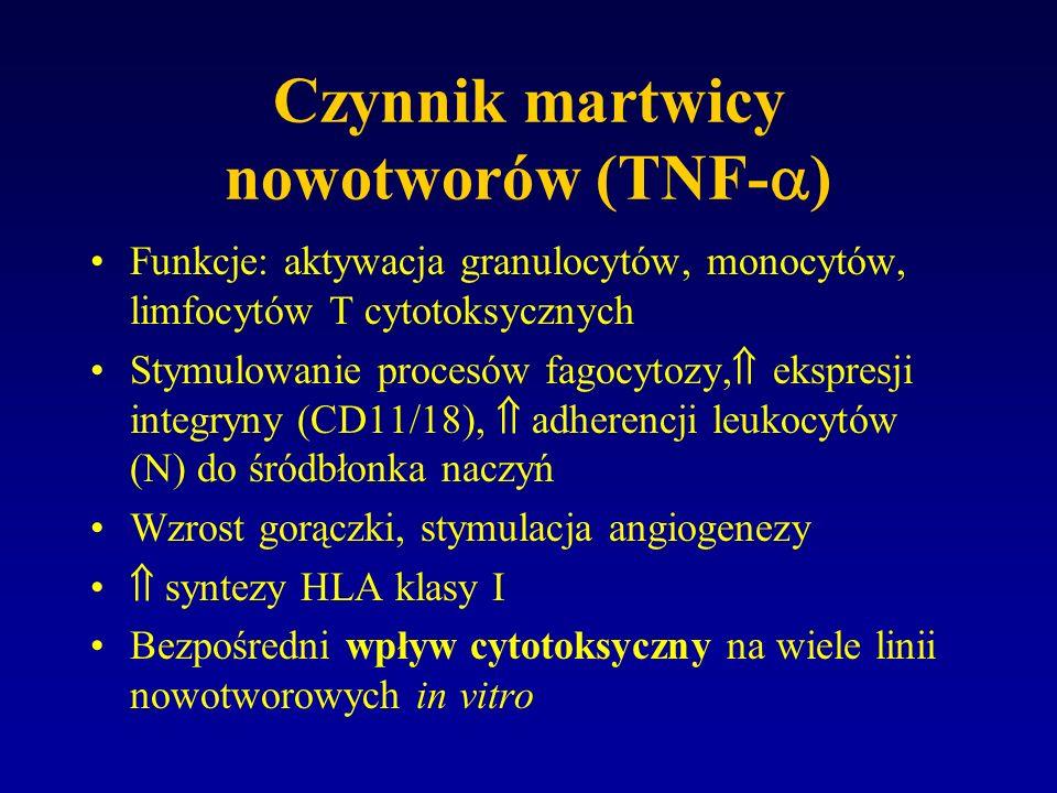 Czynnik martwicy nowotworów (TNF- ) Funkcje: aktywacja granulocytów, monocytów, limfocytów T cytotoksycznych Stymulowanie procesów fagocytozy, ekspres