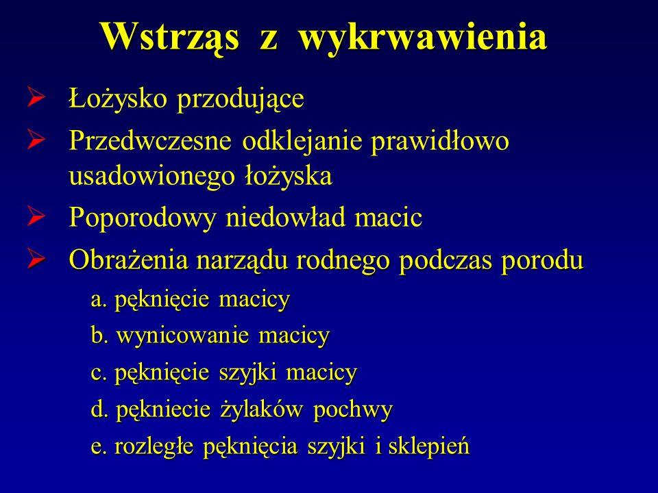Profilaktyka p/zakrz-zatorowa 1A U pacjentów z ciężką sepsą należy stosować profilaktykę niską dawką heparyny niefrakcjonowanej lub LMWH.