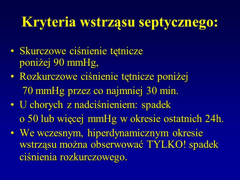 Kryteria wstrząsu septycznego: Skurczowe ciśnienie tętnicze poniżej 90 mmHg,Skurczowe ciśnienie tętnicze poniżej 90 mmHg, Rozkurczowe ciśnienie tętnic