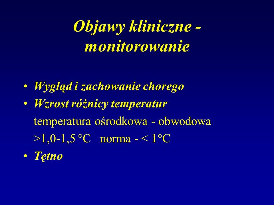 Objawy kliniczne - monitorowanie Wygląd i zachowanie chorego Wzrost różnicy temperatur temperatura ośrodkowa - obwodowa >1,0-1,5 C norma - < 1 C Tętno