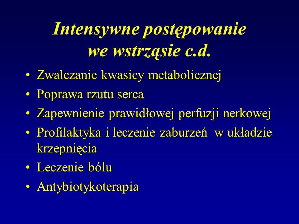 Intensywne postępowanie we wstrząsie c.d. Zwalczanie kwasicy metabolicznejZwalczanie kwasicy metabolicznej Poprawa rzutu sercaPoprawa rzutu serca Zape