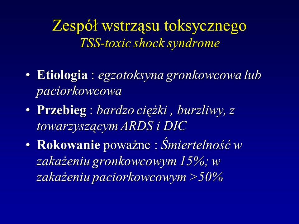 Zespół wstrząsu toksycznego TSS-toxic shock syndrome Etiologia : egzotoksyna gronkowcowa lub paciorkowcowaEtiologia : egzotoksyna gronkowcowa lub paci