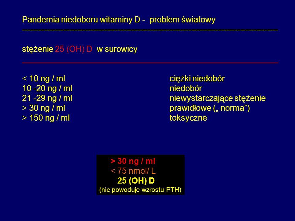 Pandemia niedoboru witaminy D - problem światowy ---------------------------------------------------------------------------------------------- stężen
