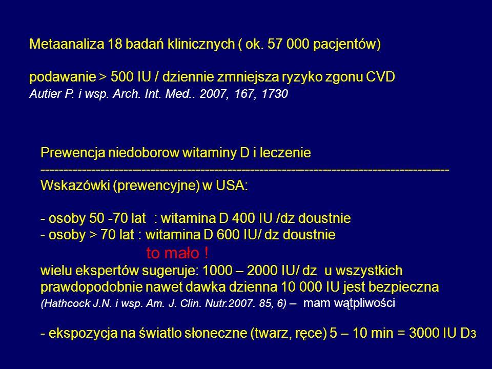 Metaanaliza 18 badań klinicznych ( ok. 57 000 pacjentów) podawanie > 500 IU / dziennie zmniejsza ryzyko zgonu CVD Autier P. i wsp. Arch. Int. Med.. 20