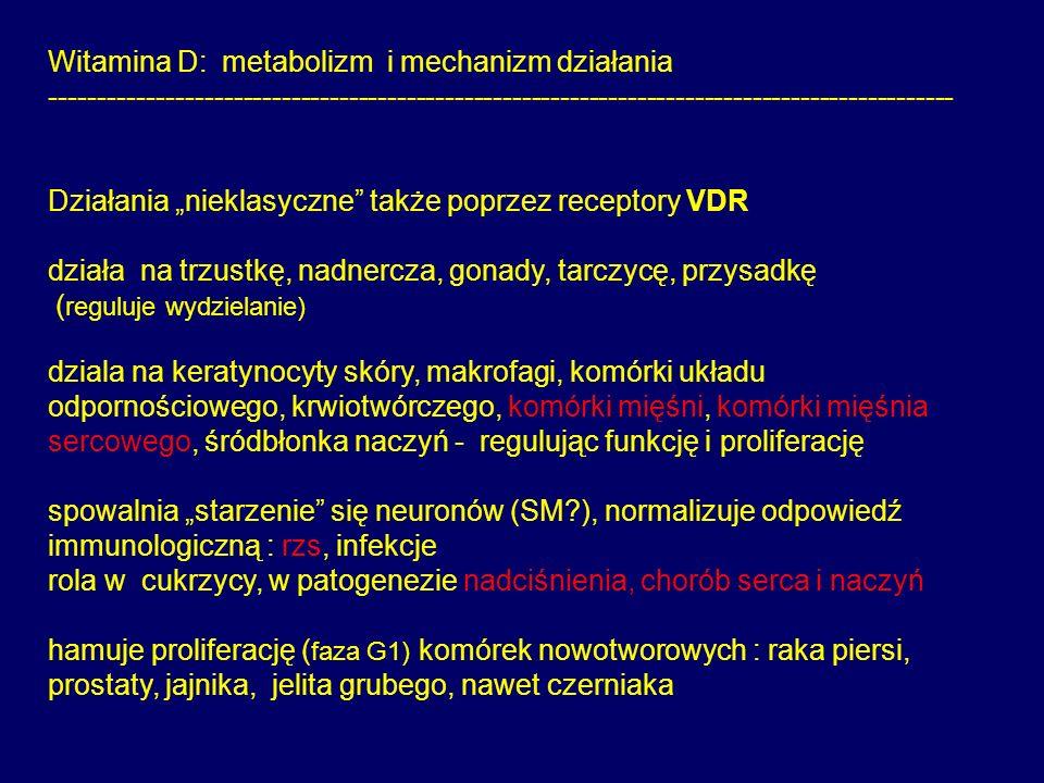 Witamina D: metabolizm i mechanizm działania ---------------------------------------------------------------------------------------------- Działania